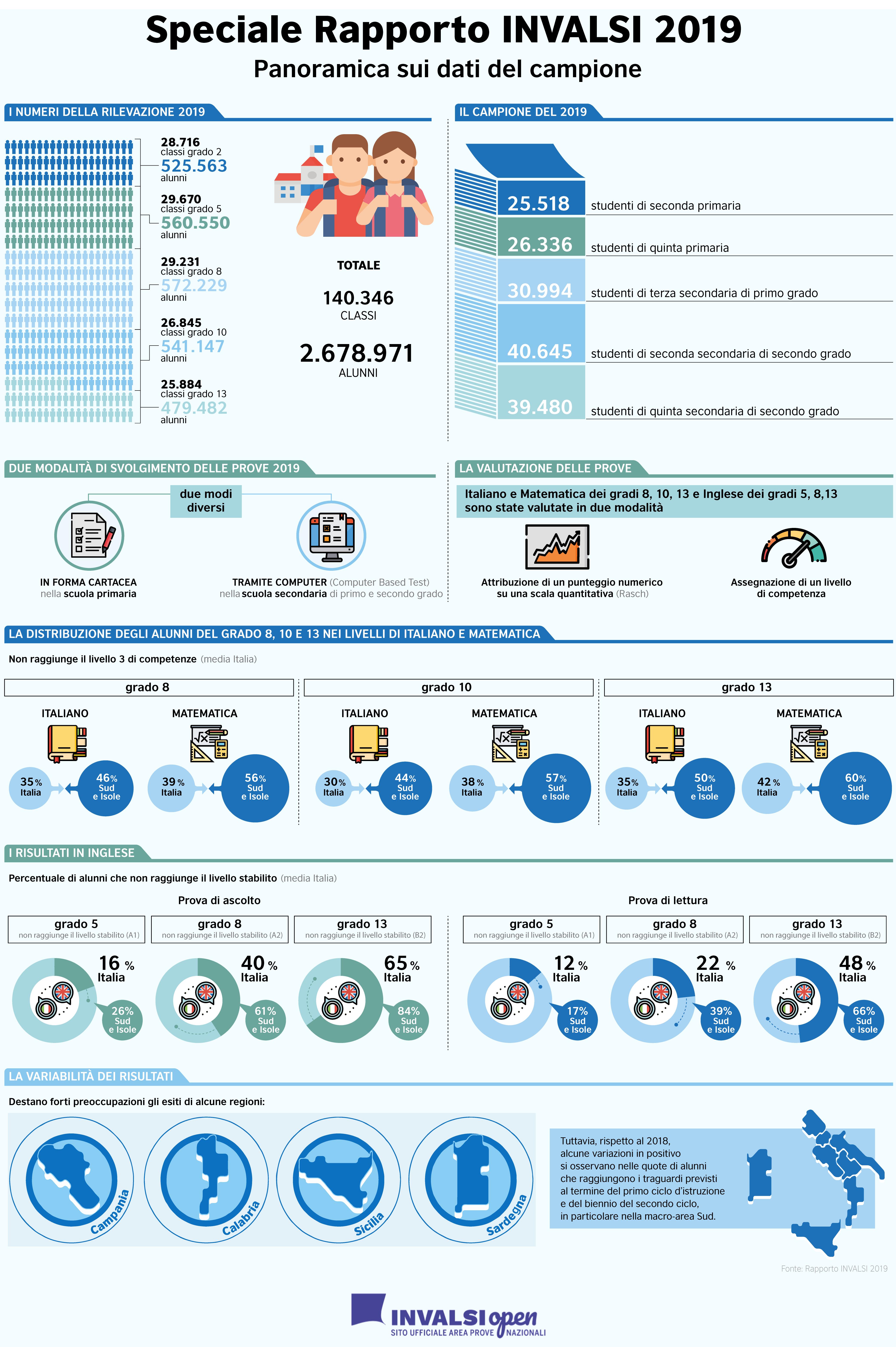 infografica capitolo rapporto