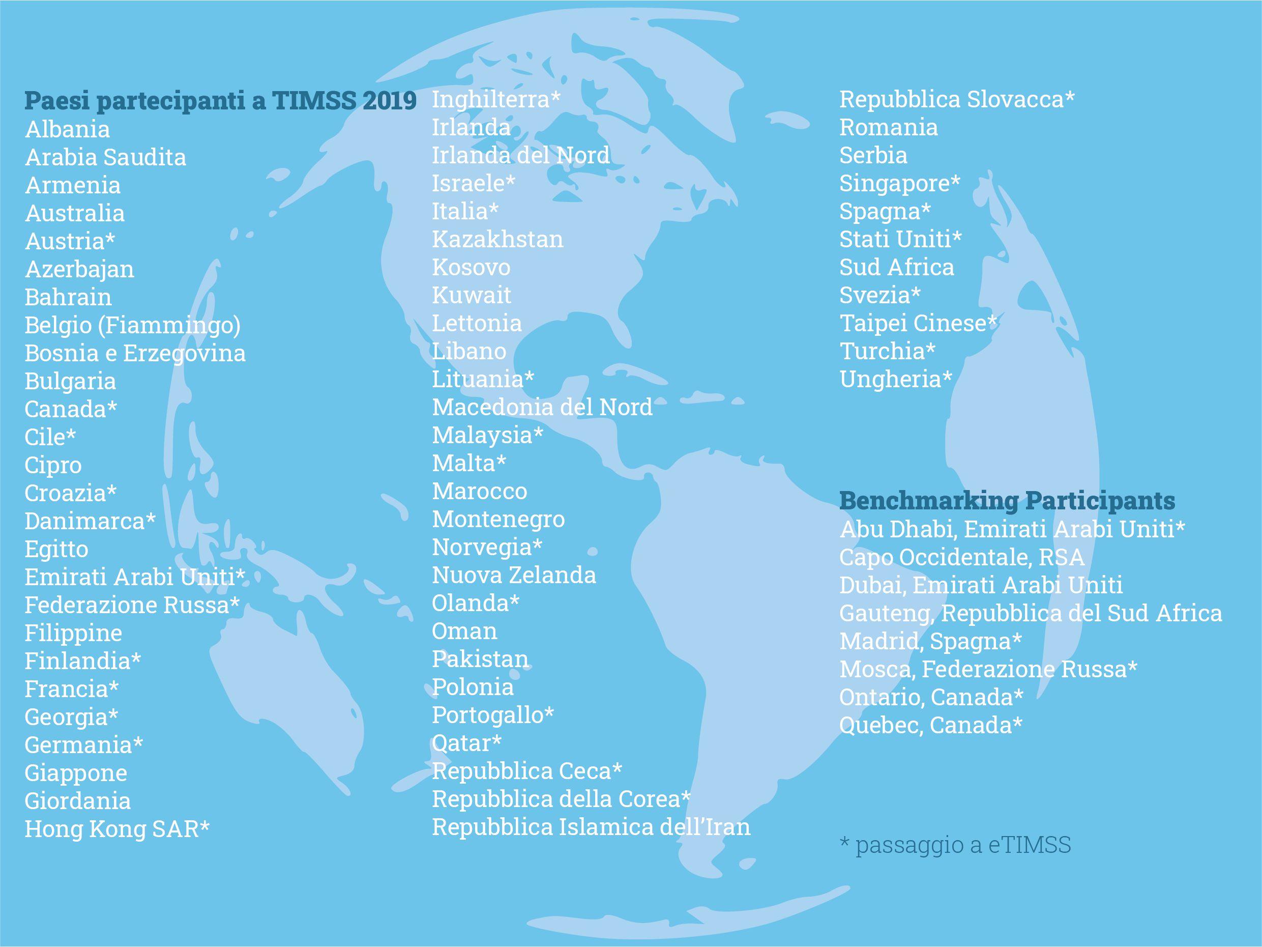 Paesi Partecipanti - I risultati di IEA TIMSS 2019