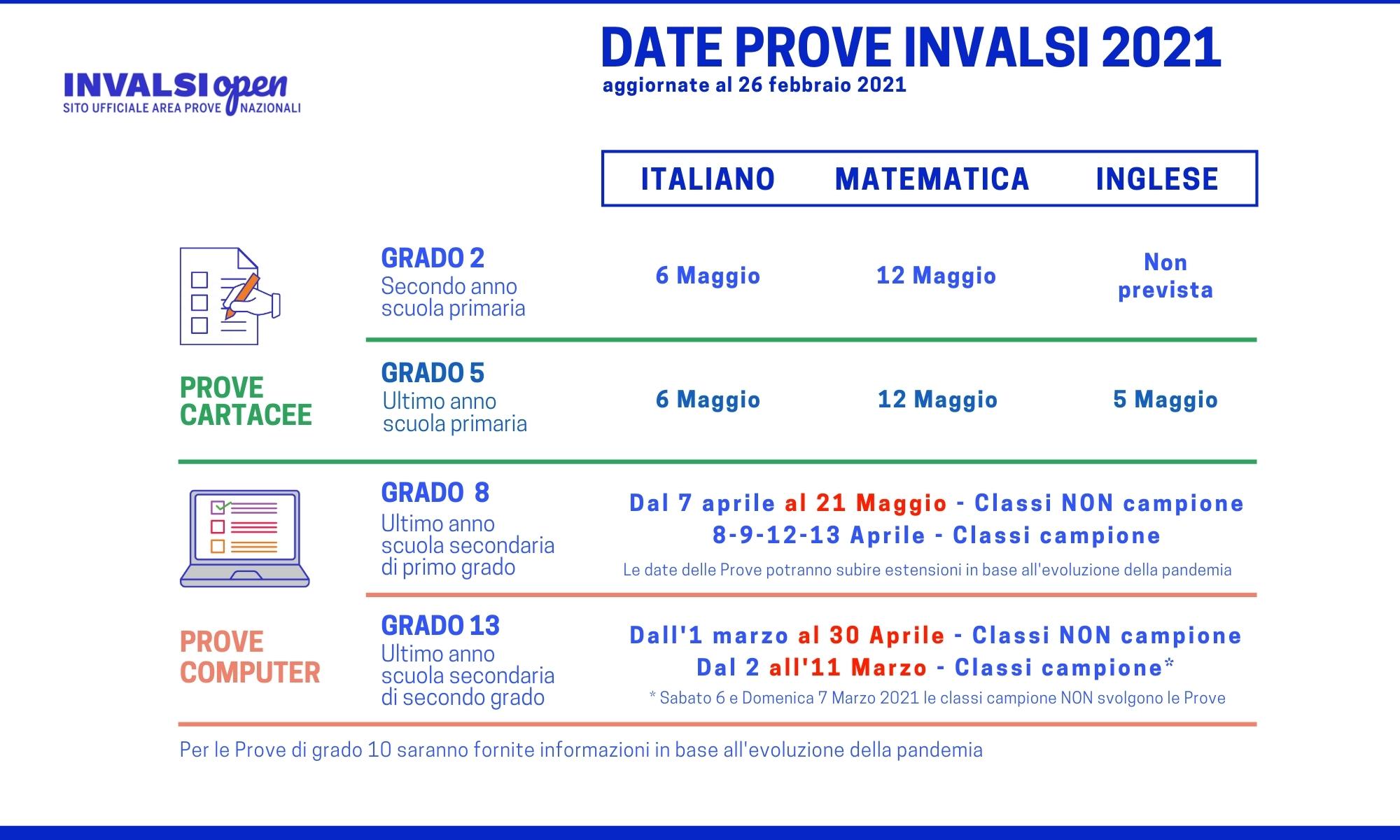 Calendario Prove INVALSI 2021 - Aggiornato al 26 febbraio 2021