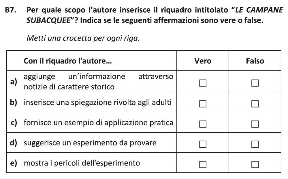 La domanda del fascicolo di italiano - a.s. 2018-2019