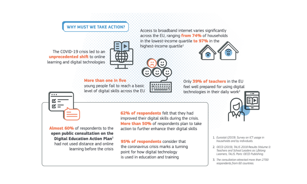 infografica consultazione europea educazione digitale