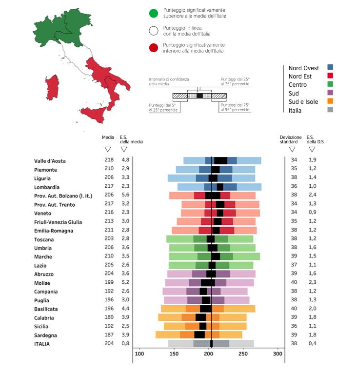 La Prova di Italiano del grado 10 - I risultati della Secondaria di secondo grado alle Prove INVALSI 2019