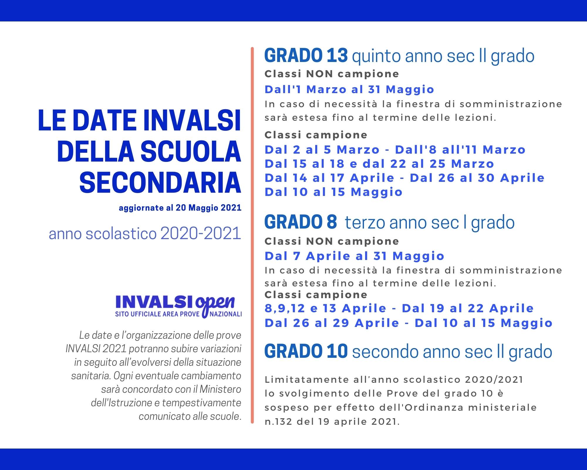 Le date delle Prove INVALSI 2021 della Scuola Secondaria - Aggiornate al 20 maggio 2021