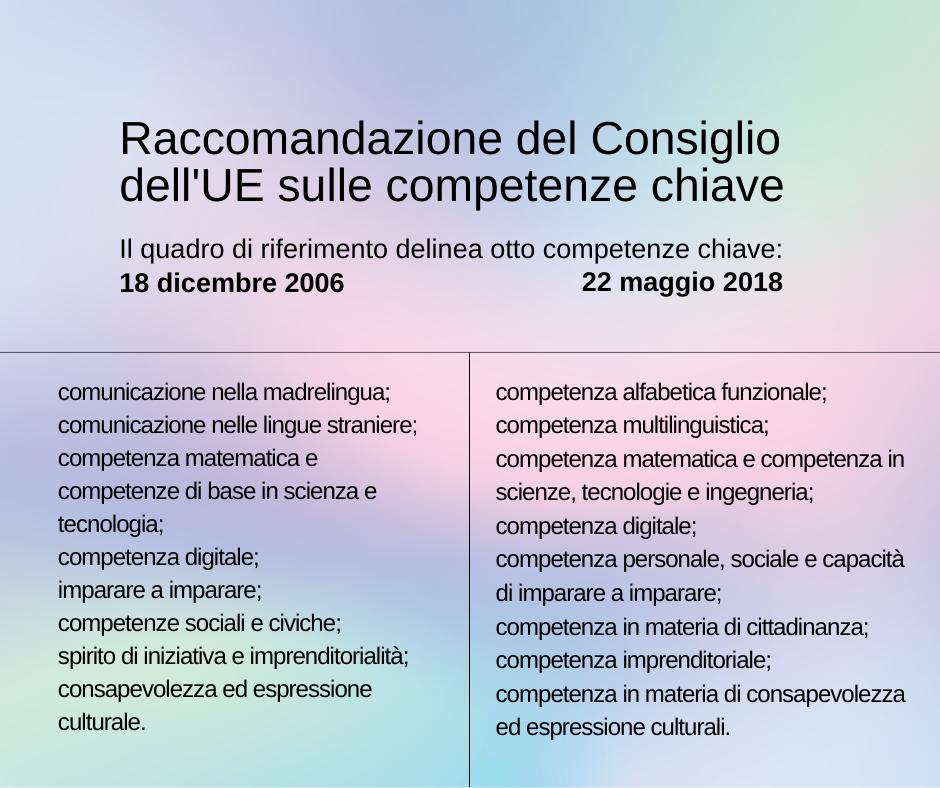 Rappresentazione grafica del raffronto tra le Raccomandazioni del Consiglio dell'Ue sulle competenze chiave: 2006 VS 2018